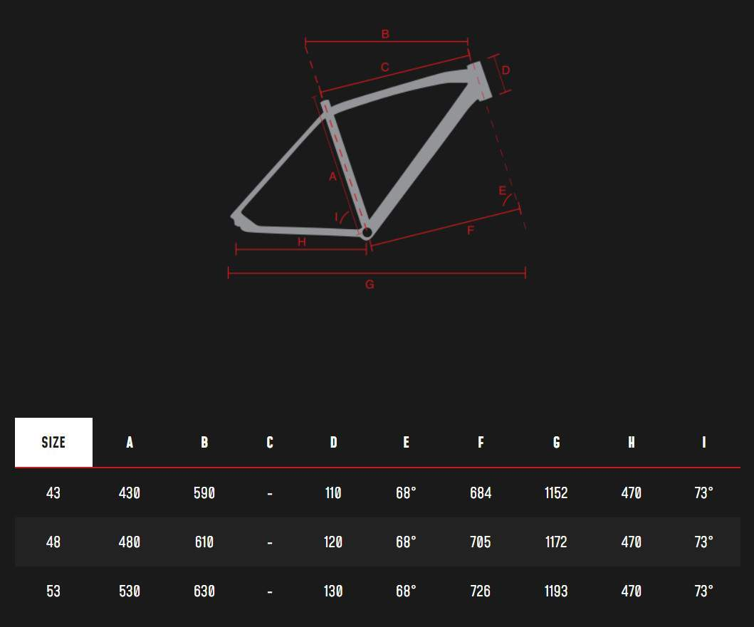 Lombardo E-Bike Montblanc misure